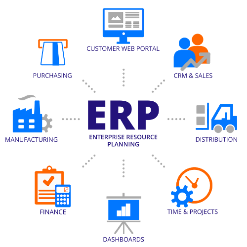 Web ERP Solutions